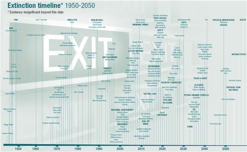 extinction_timeline.jpg