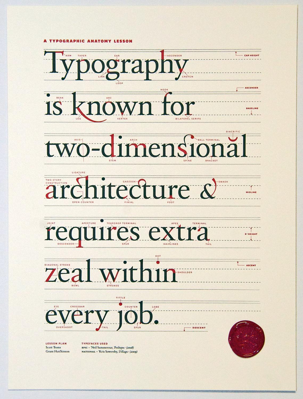 A Typographic Anatomy Lesson Biblioklept