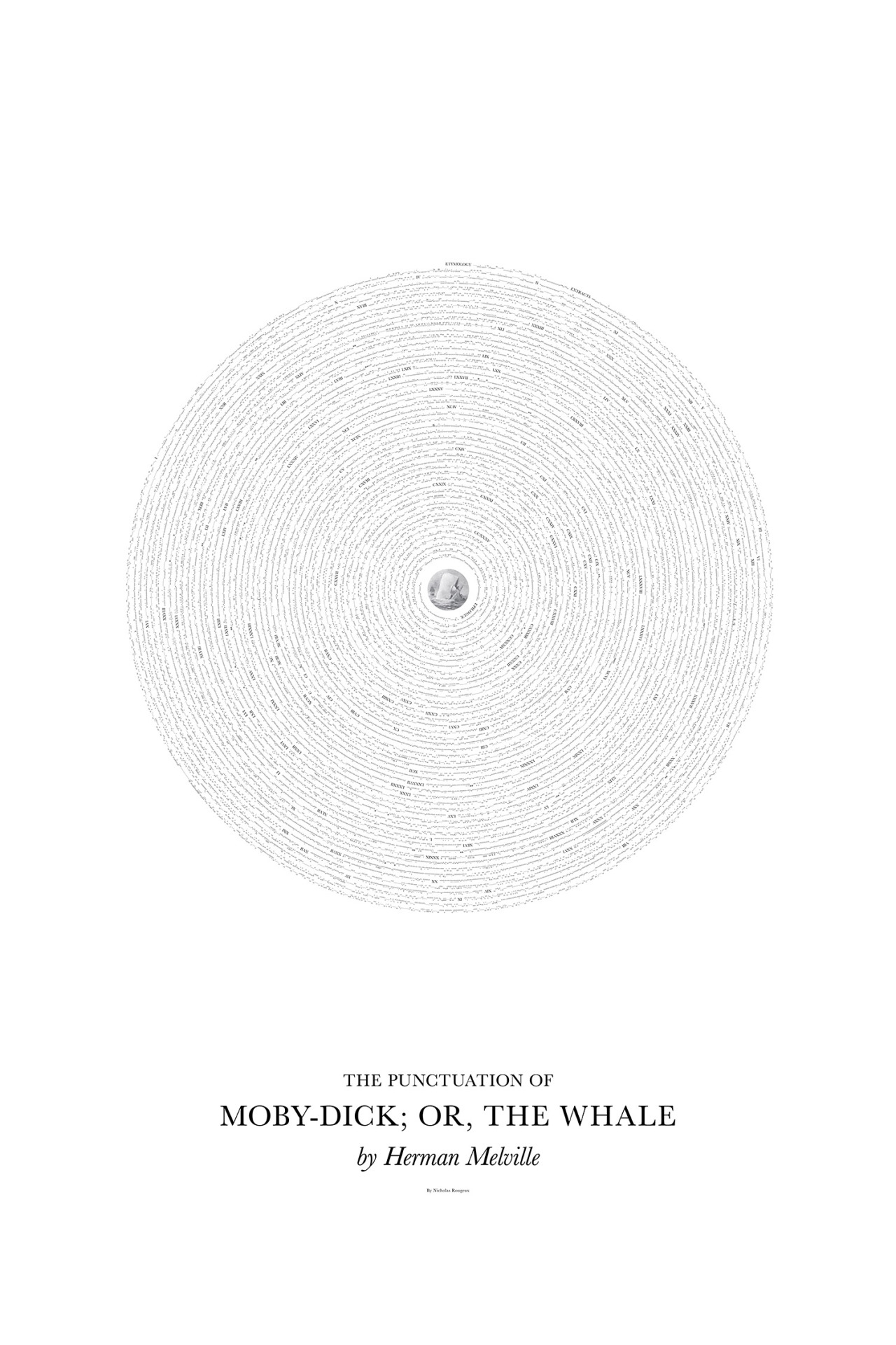 the punctuation of moby dick biblioklept tumblr o10crsb51l1qz6f9yo4 1280